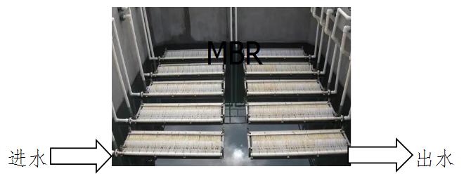 膜生物反应器(MBR)工艺