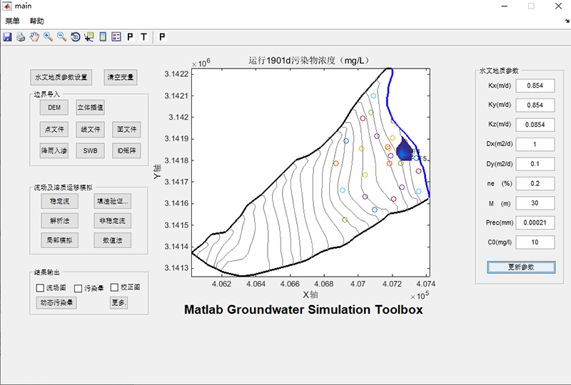 Matlab Groundwater Tools (MGWT)介绍