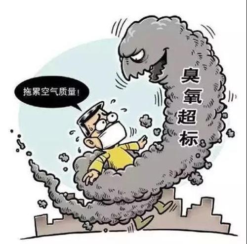 """臭氧,比PM2.5还厉害,夏季空气污染最大""""杀手""""——生活中的环境污染物扫描(第010号)"""